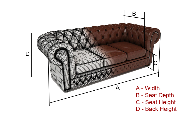 Depth of a sofa sofa seat depth michigan home design thesofa Sofa depth